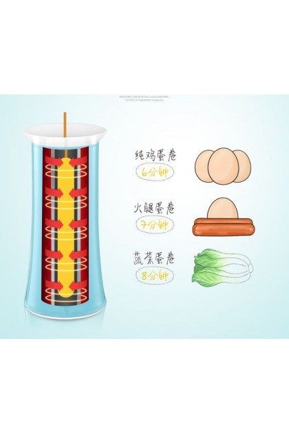 (Ready Stock) Egg Machine Roll Maker Omelette Electric Boiler Sausage Cup